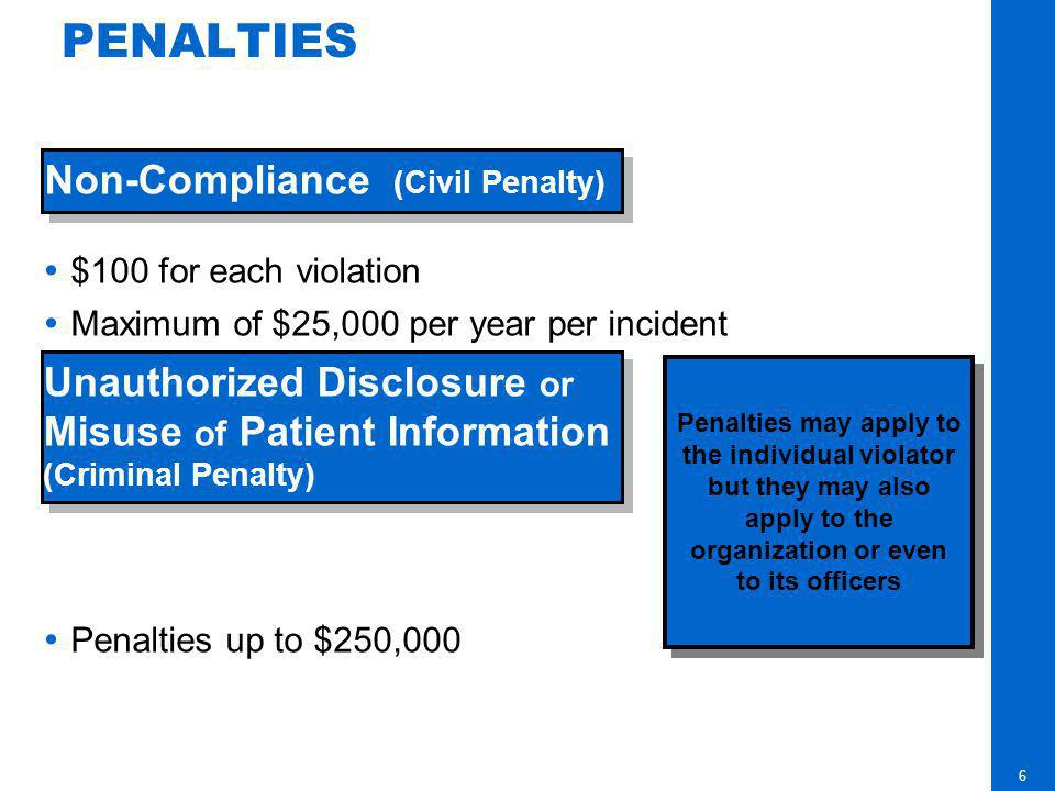 PENALTIES Non-Compliance (Civil Penalty)