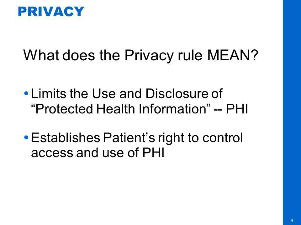 What does the Privacy rule MEAN