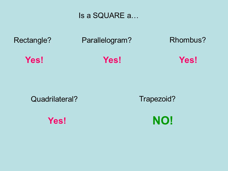 NO! Yes! Yes! Yes! Yes! Is a SQUARE a… Rectangle Parallelogram