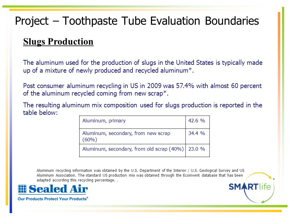 Project – Toothpaste Tube Evaluation Boundaries