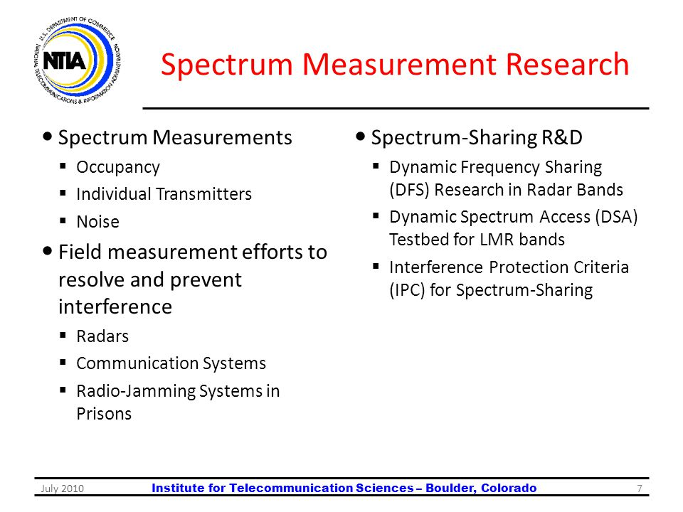 Spectrum Measurement Research