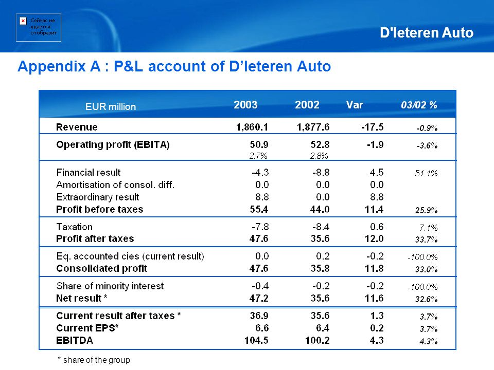 Appendix A : P&L account of D'Ieteren Auto