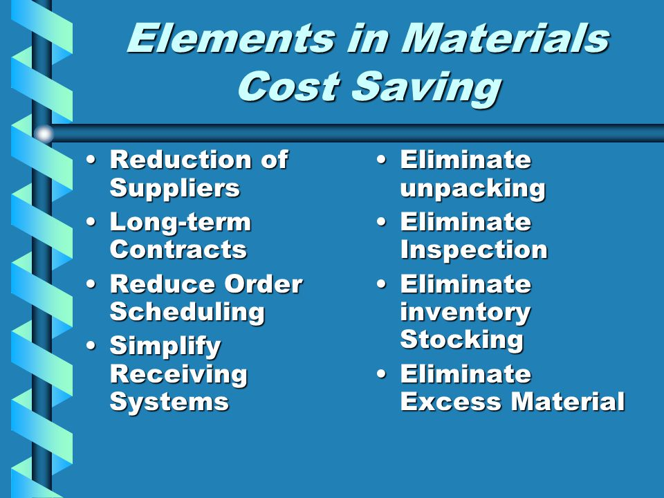 Elements in Materials Cost Saving