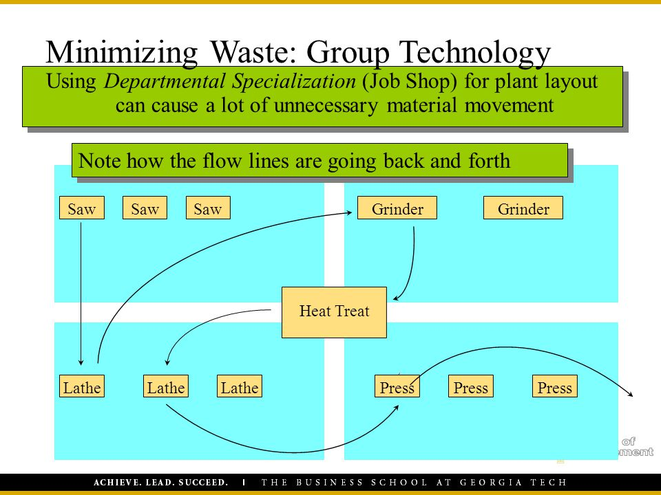 Minimizing Waste: Group Technology