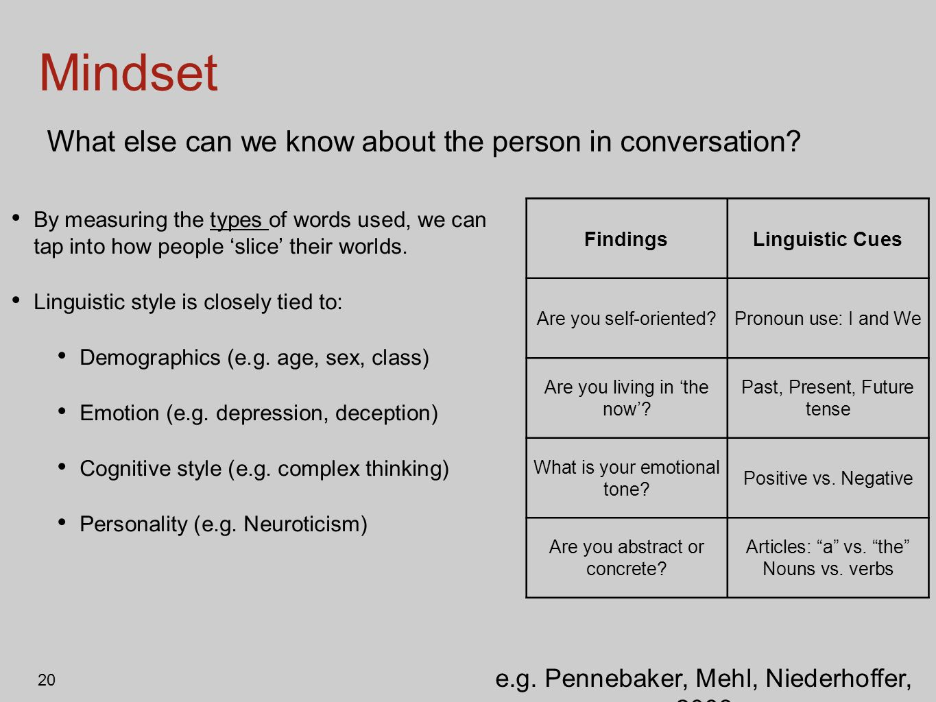 Mindset What else can we know about the person in conversation