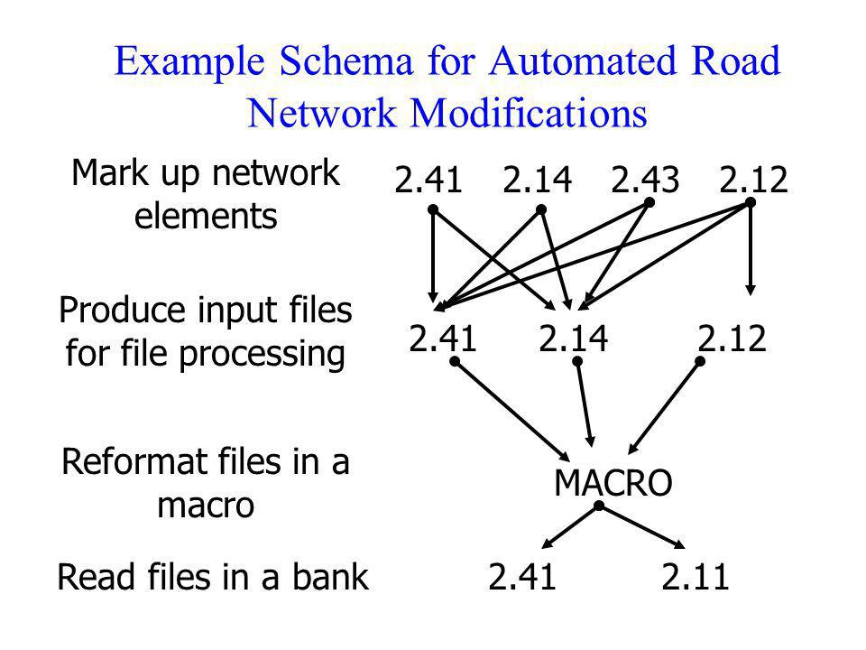 Example Schema for Automated Road Network Modifications