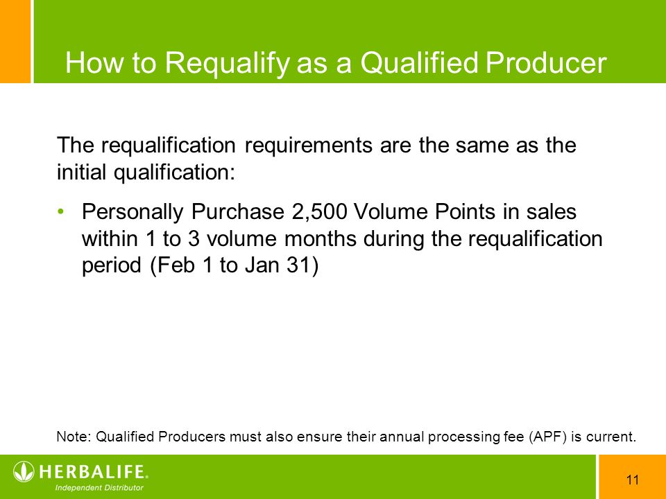 How to Requalify as a Qualified Producer