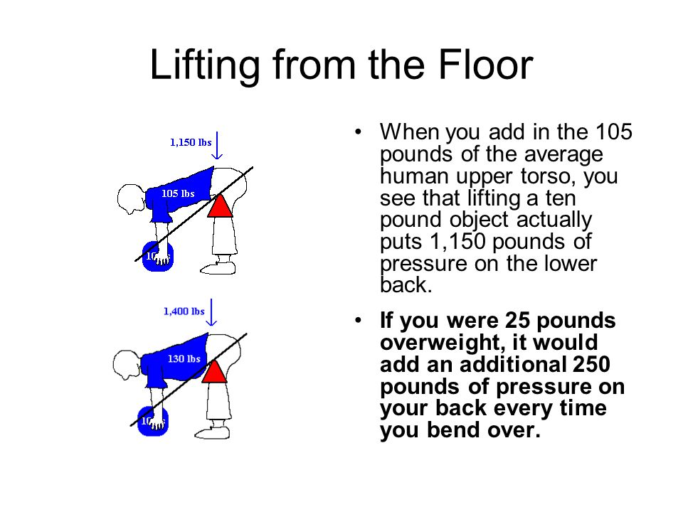 Lifting from the Floor
