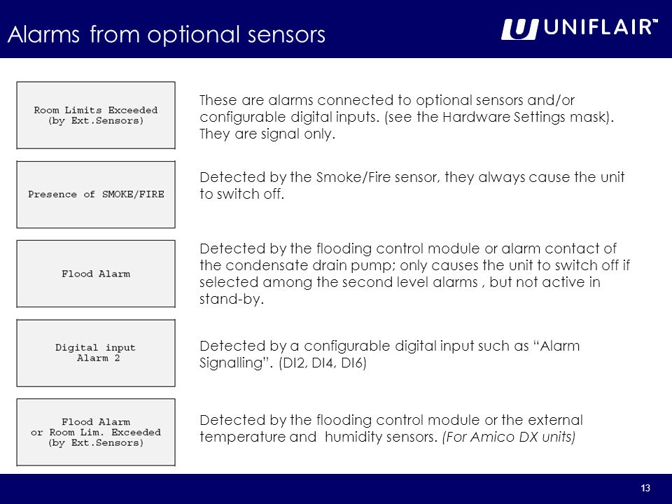 Alarms from optional sensors