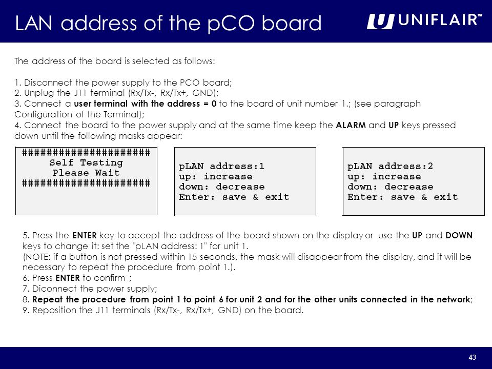 LAN address of the pCO board