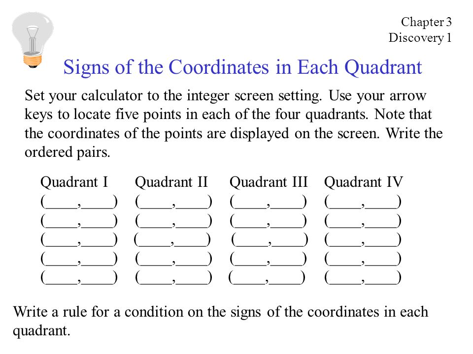 Signs of the Coordinates in Each Quadrant