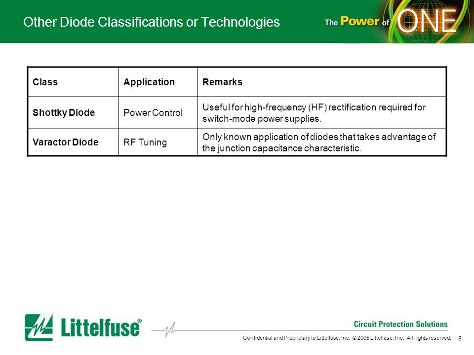 Other Diode Classifications or Technologies