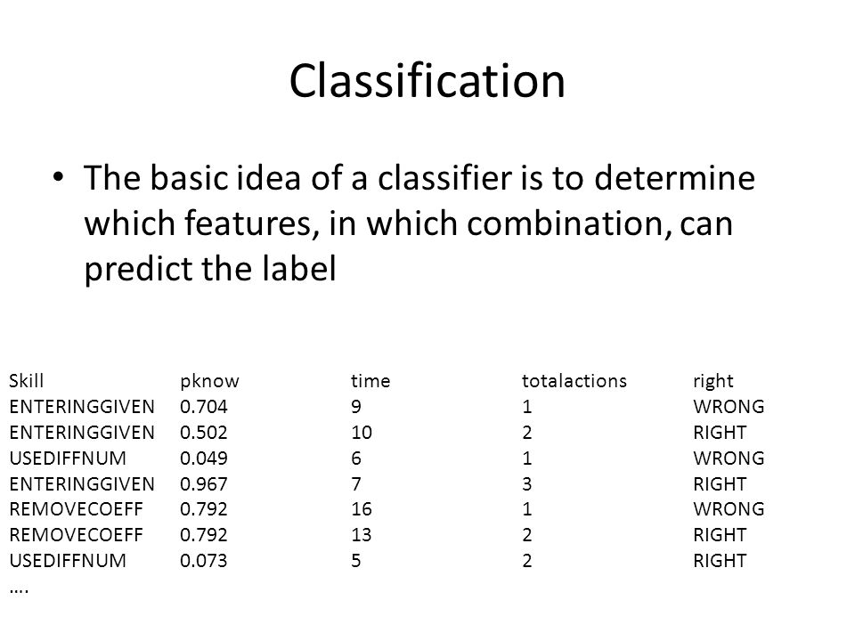Classification The basic idea of a classifier is to determine which features, in which combination, can predict the label.