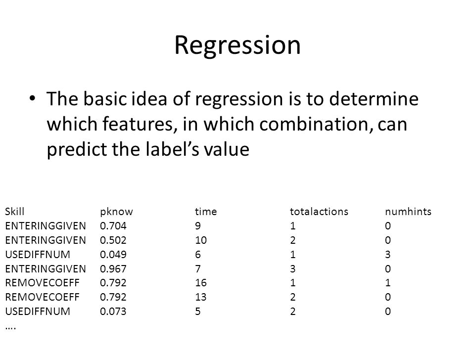 Regression The basic idea of regression is to determine which features, in which combination, can predict the label's value.