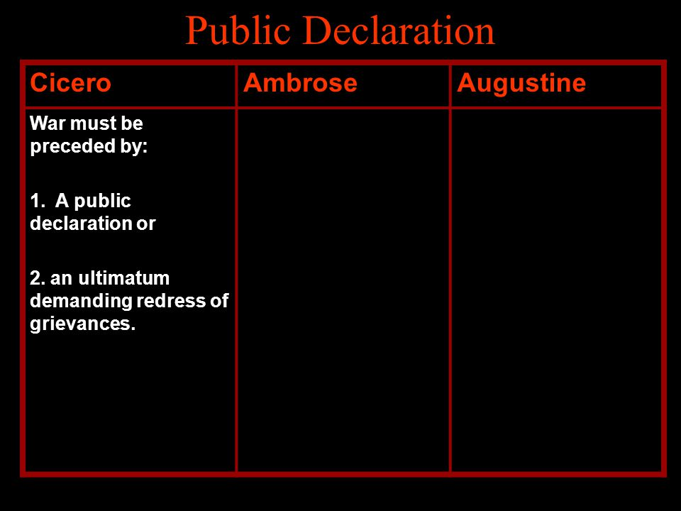Public Declaration Cicero Ambrose Augustine War must be preceded by: