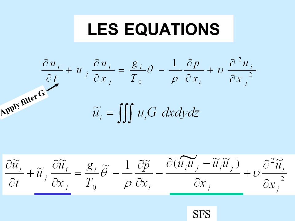 LES EQUATIONS Apply filter G SFS