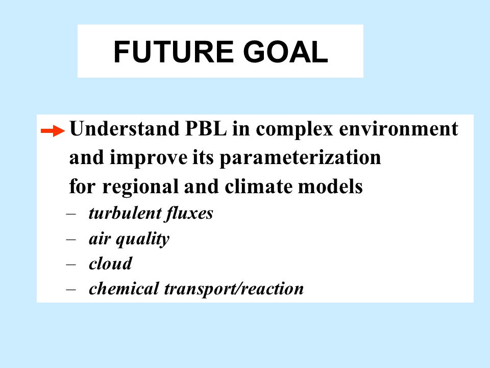 FUTURE GOAL Understand PBL in complex environment