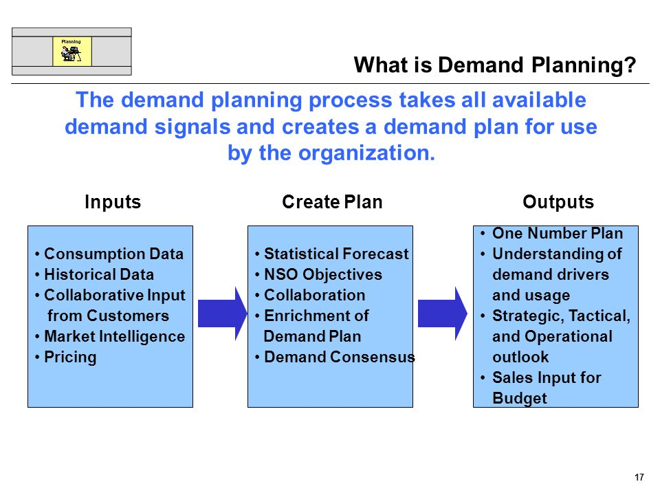 What is Demand Planning