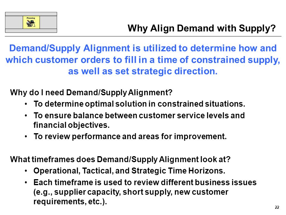 Why Align Demand with Supply