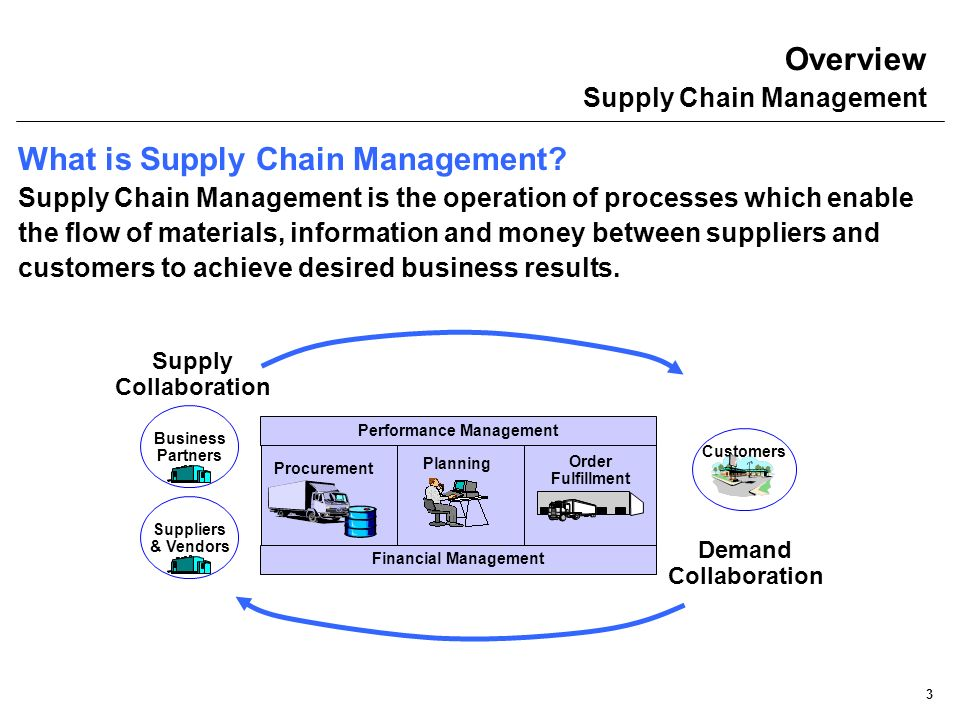 Overview Supply Chain Management