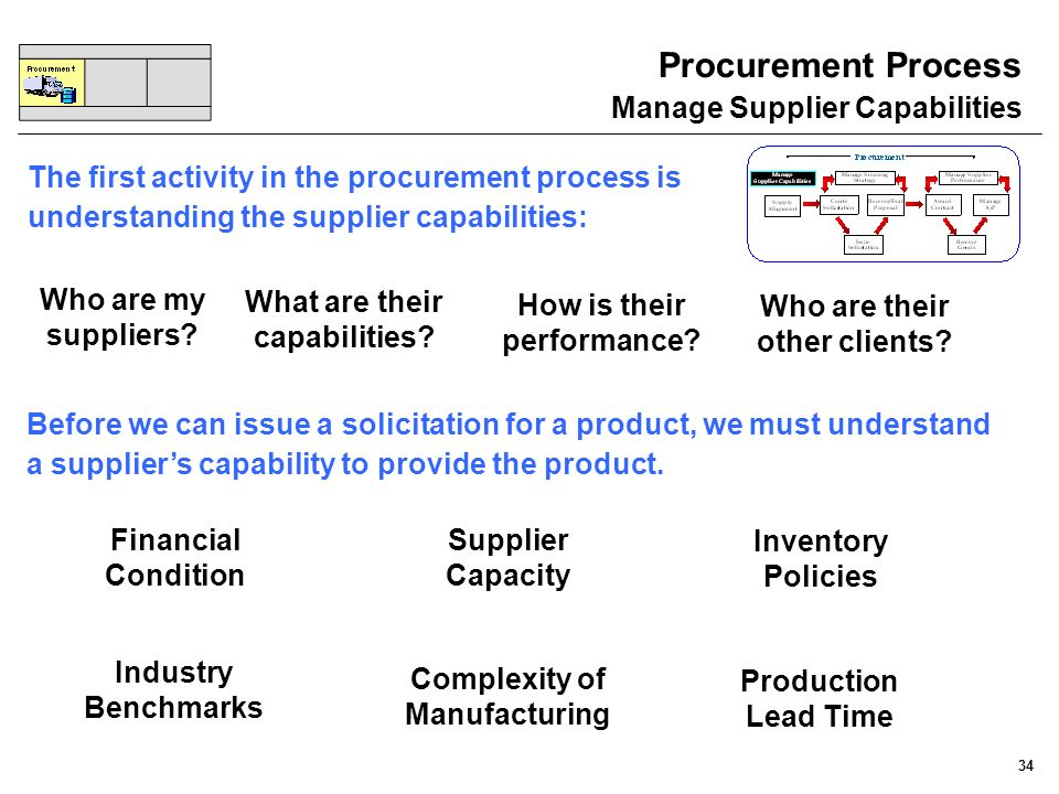 Procurement Process Manage Supplier Capabilities