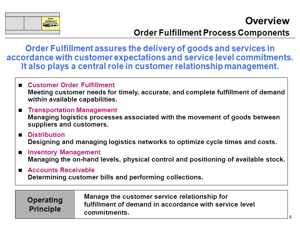 Overview Order Fulfillment Process Components