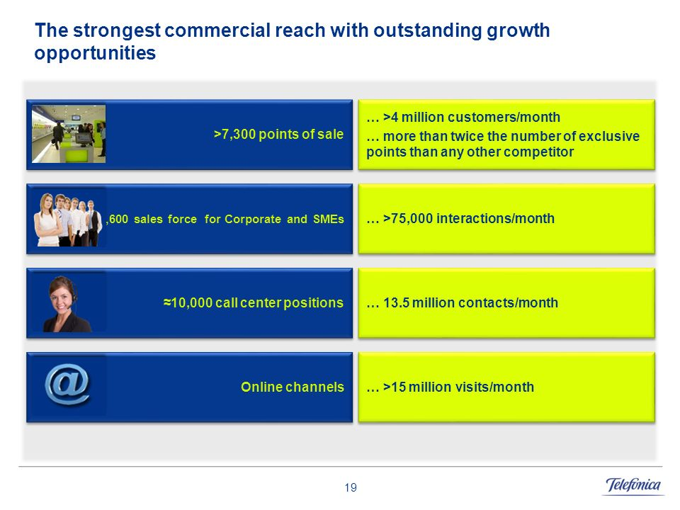 The strongest commercial reach with outstanding growth opportunities