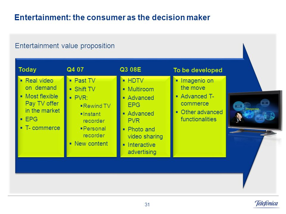Entertainment: the consumer as the decision maker