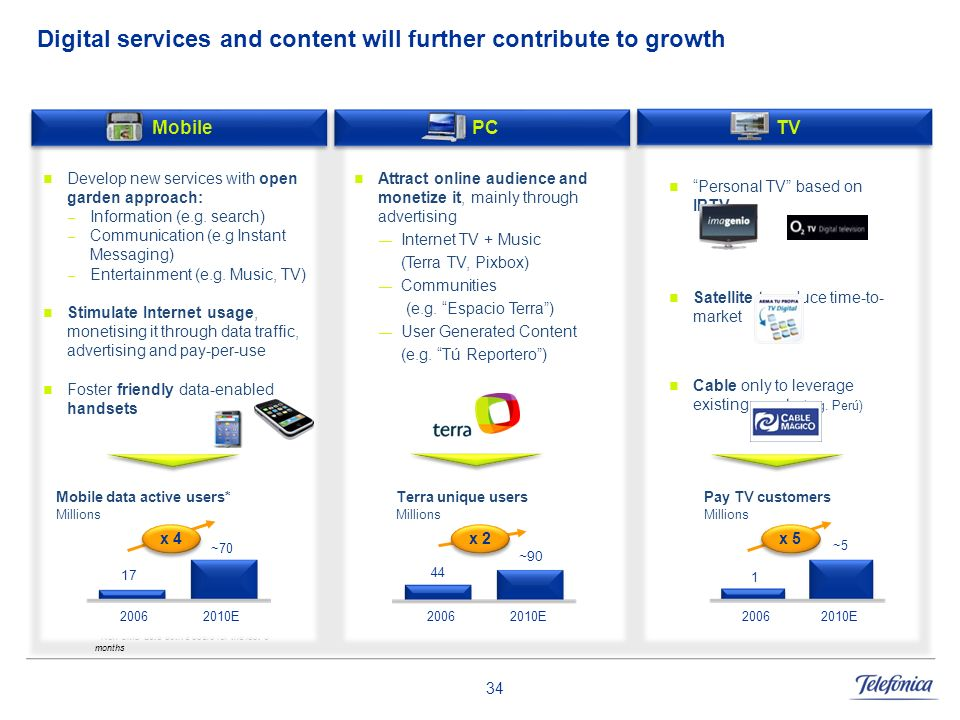 Digital services and content will further contribute to growth