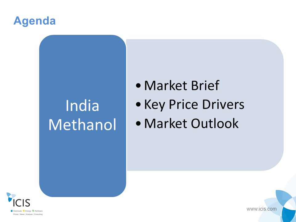 Agenda Market Brief Key Price Drivers Market Outlook India Methanol