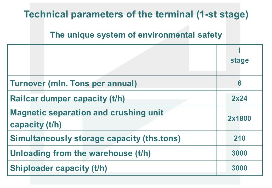 Technical parameters of the terminal (1-st stage)