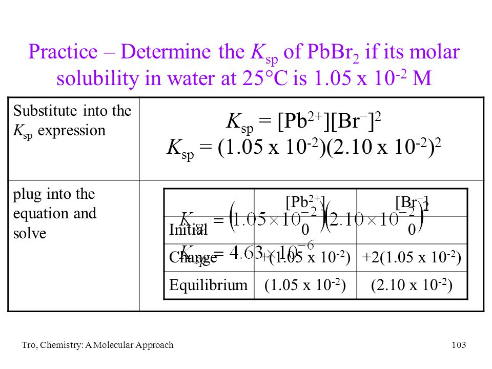 Practice – Determine the Ksp of PbBr2 if its molar solubility in water at 25C is 1.05 x 10-2 M