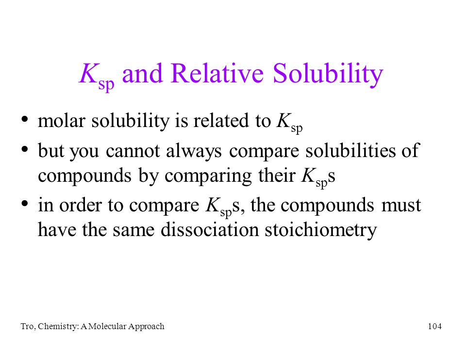 Ksp and Relative Solubility