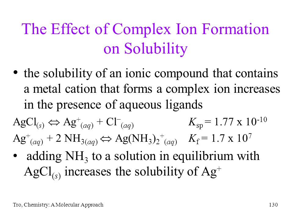 The Effect of Complex Ion Formation on Solubility