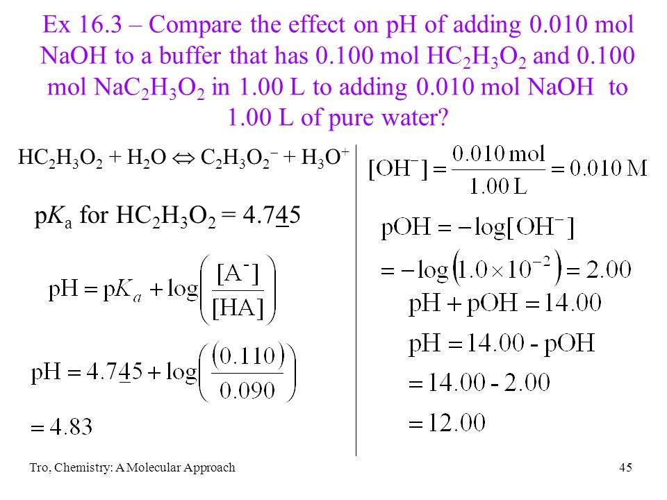 Ex 16. 3 – Compare the effect on pH of adding 0