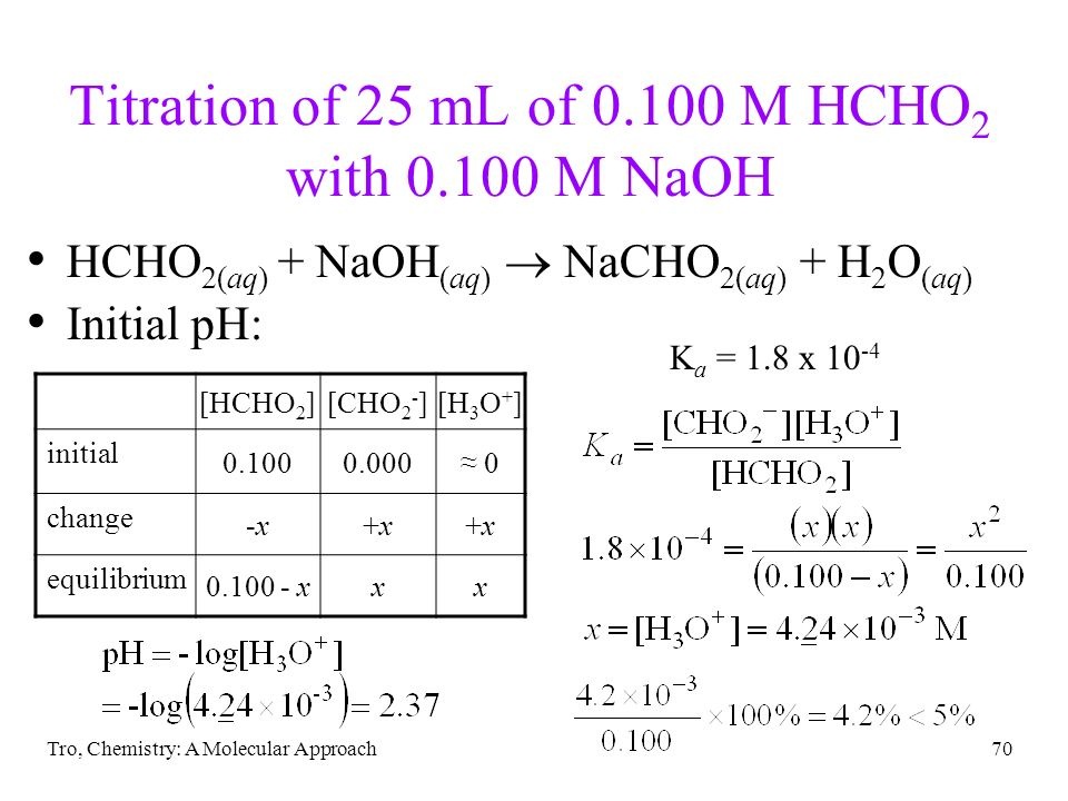 Titration of 25 mL of 0.100 M HCHO2 with 0.100 M NaOH