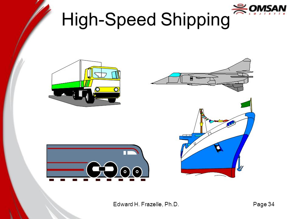 High-Speed Shipping Edward H. Frazelle, Ph.D.