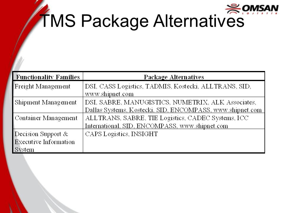 TMS Package Alternatives