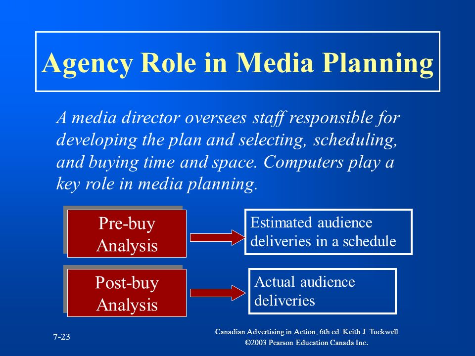 Agency Role in Media Planning