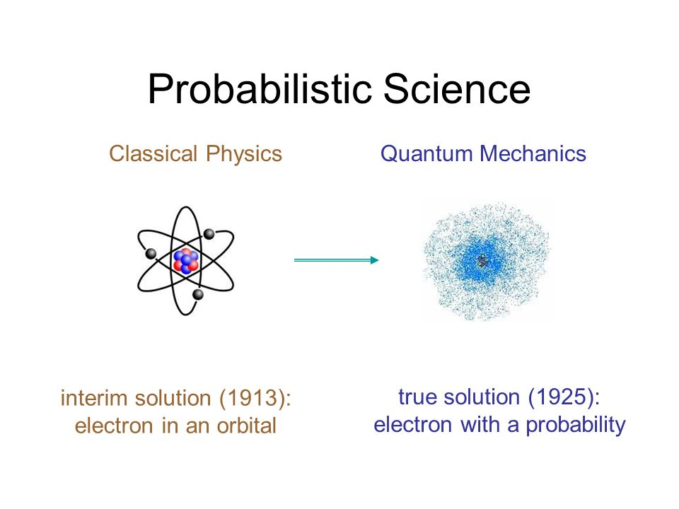 Probabilistic Science