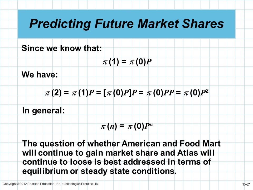 Predicting Future Market Shares