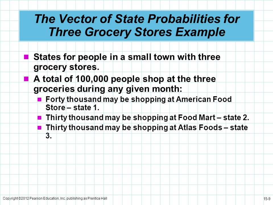 The Vector of State Probabilities for Three Grocery Stores Example