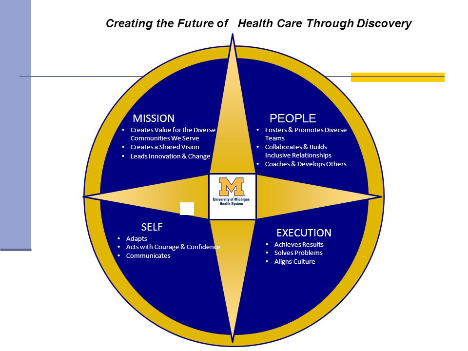 Creating the Future of Health Care Through Discovery