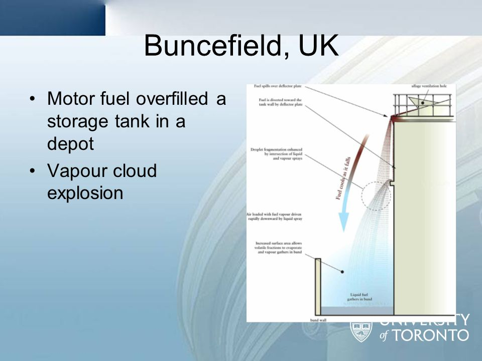 Buncefield, UK Motor fuel overfilled a storage tank in a depot