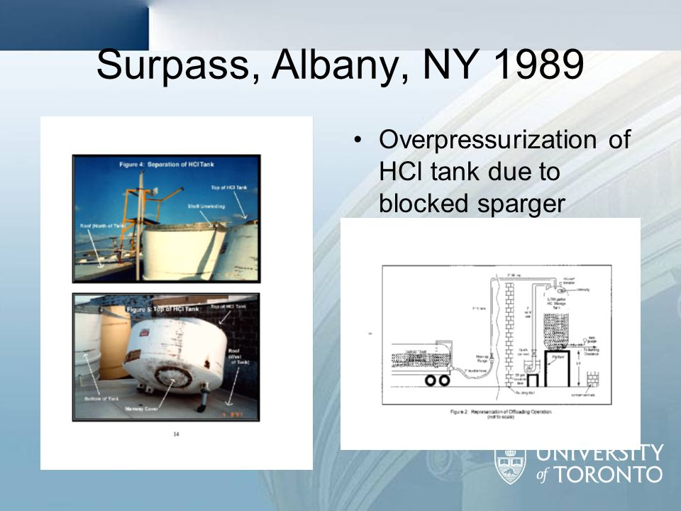 Surpass, Albany, NY 1989 Overpressurization of HCl tank due to blocked sparger