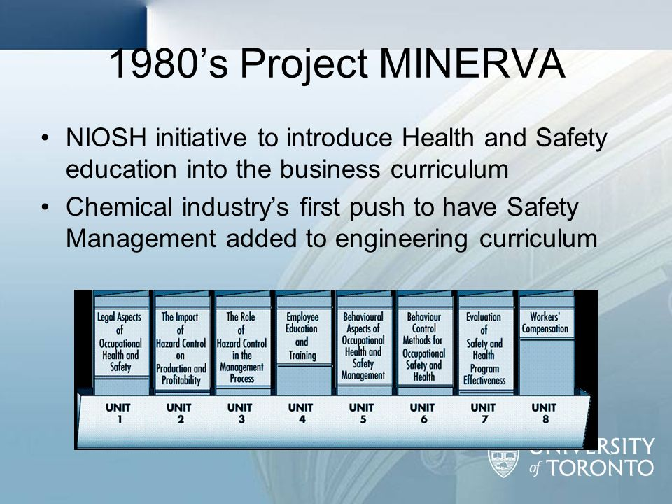 1980's Project MINERVA NIOSH initiative to introduce Health and Safety education into the business curriculum.