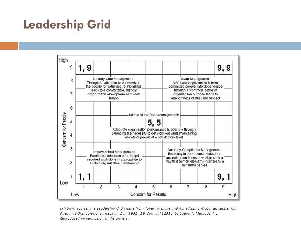 what is leadership grid