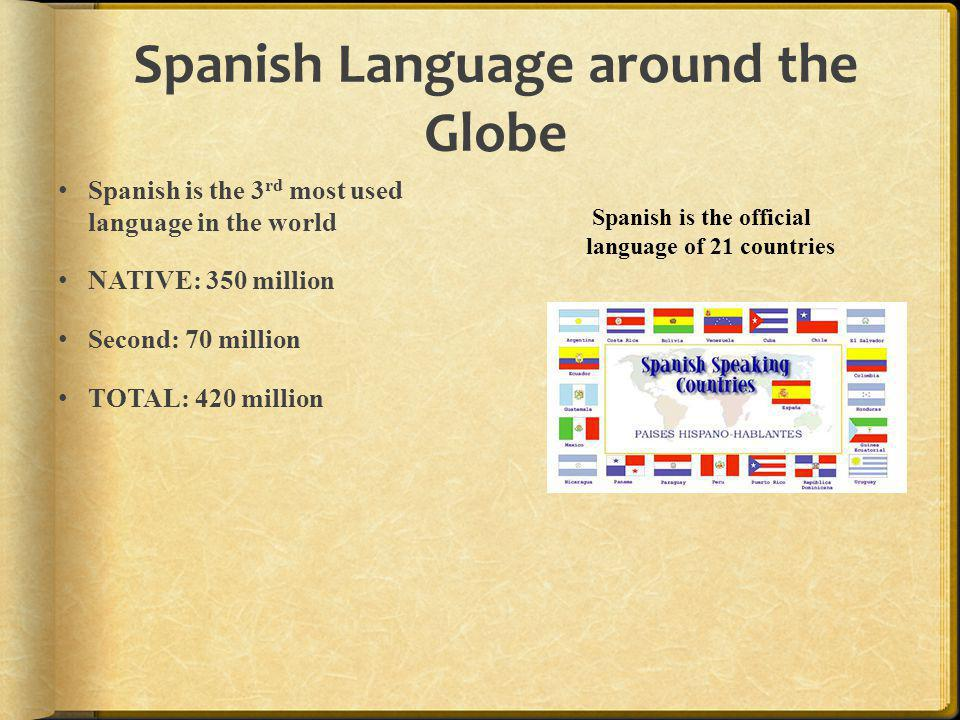 Spanish Language around the Globe