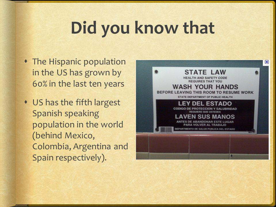 Did you know that The Hispanic population in the US has grown by 60% in the last ten years.