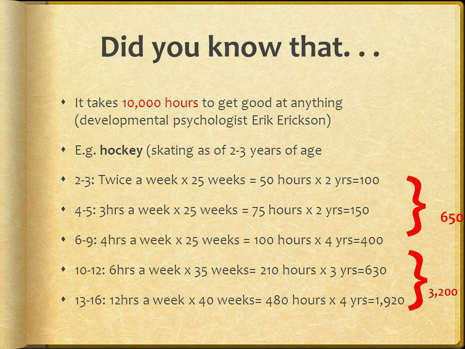 Did you know that. . . It takes 10,000 hours to get good at anything (developmental psychologist Erik Erickson)